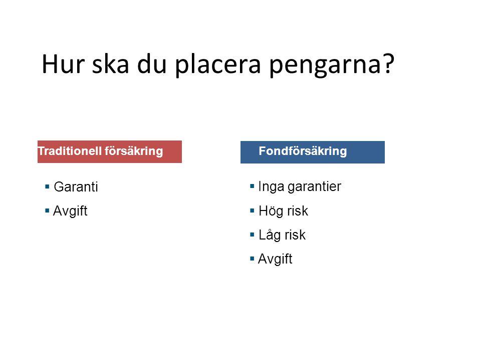 Hur ska du placera pengarna?  Garanti  Avgift Traditionell försäkringFondförsäkring  Inga garantier  Hög risk  Låg risk  Avgift