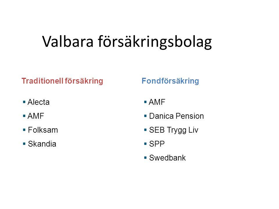 Valbara försäkringsbolag  Alecta  AMF  Folksam  Skandia Traditionell försäkringFondförsäkring  AMF  Danica Pension  SEB Trygg Liv  SPP  Swedb