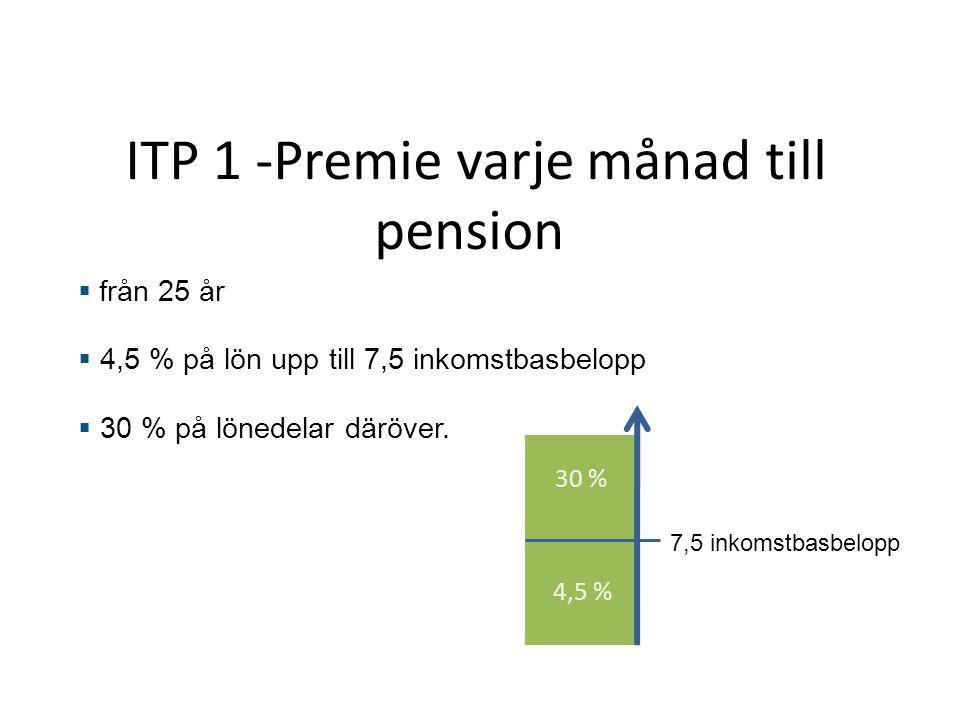 ITP 1 -Premie varje månad till pension  från 25 år  4,5 % på lön upp till 7,5 inkomstbasbelopp  30 % på lönedelar däröver. 30 % 4,5 % 7,5 inkomstba