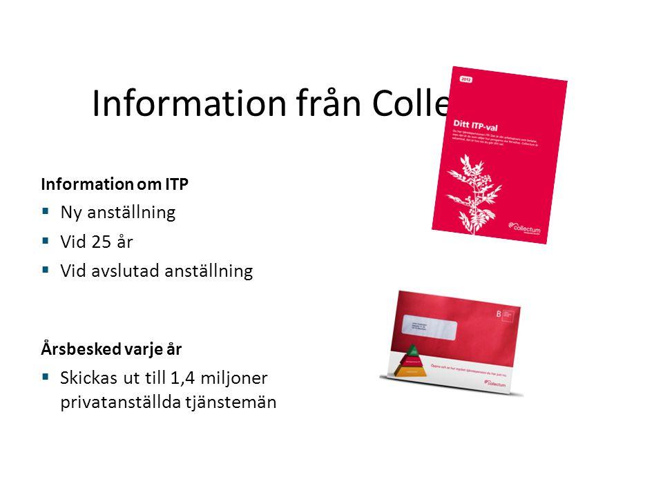 Information från Collectum Information om ITP  Ny anställning  Vid 25 år  Vid avslutad anställning Årsbesked varje år  Skickas ut till 1,4 miljone