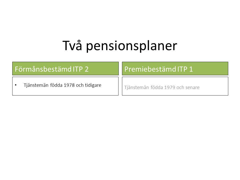 ITP 1 ITP 2 Premien  Arbetsgivaren vet sin pensionskostnad  Den anställde vet inte vad pensionen kommer att bli Förmånen Arbetsgivaren vet inte kostnaden Den anställde vet sin kommande pension Vad är det som är bestämt på förhand?