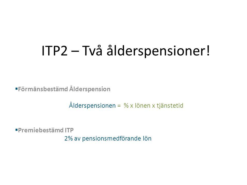  Förmånsbestämd Ålderspension Ålderspensionen = % x lönen x tjänstetid  Premiebestämd ITP 2% av pensionsmedförande lön ITP2 – Två ålderspensioner!