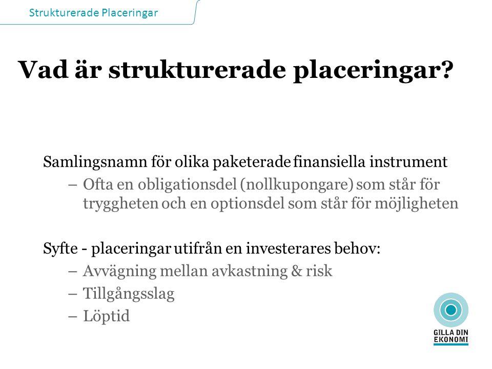 Strukturerade Placeringar Olika typer Kapitalskyddade placeringar Marknadsplaceringar Hävstångsplaceringar Ökad möjlighet till avkastning / ökad risk