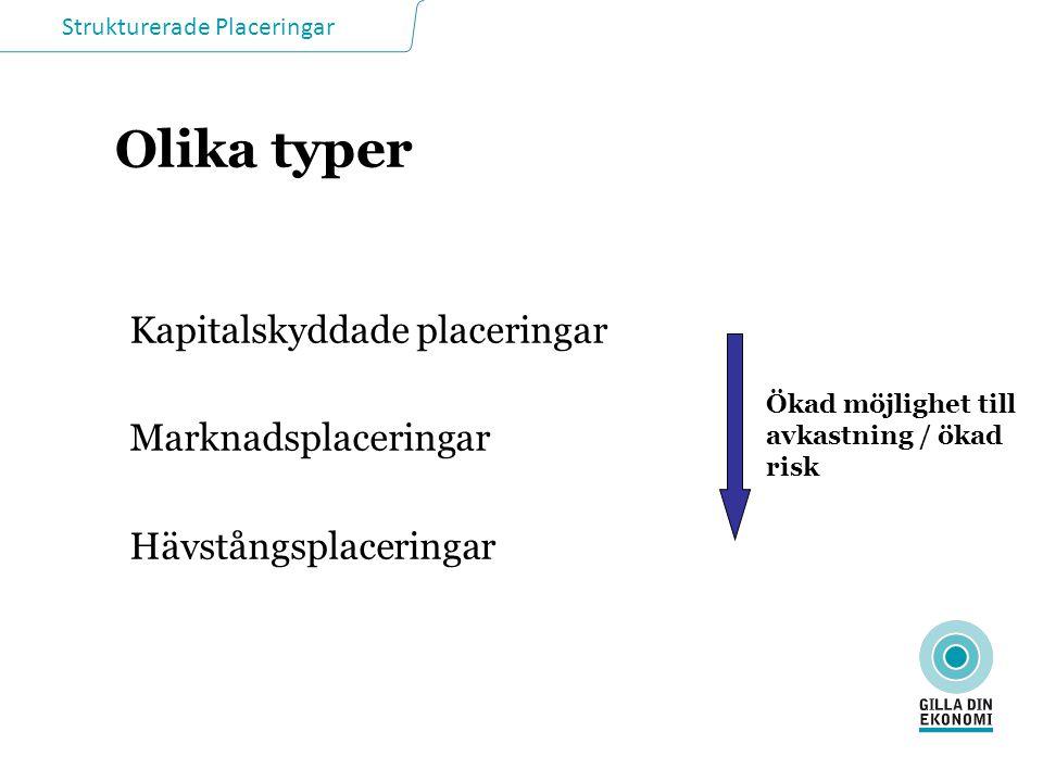 Strukturerade Placeringar Ökad popularitet  Nominella belopp i SEK emitterat via Euroclear Sweden på den svenska marknaden