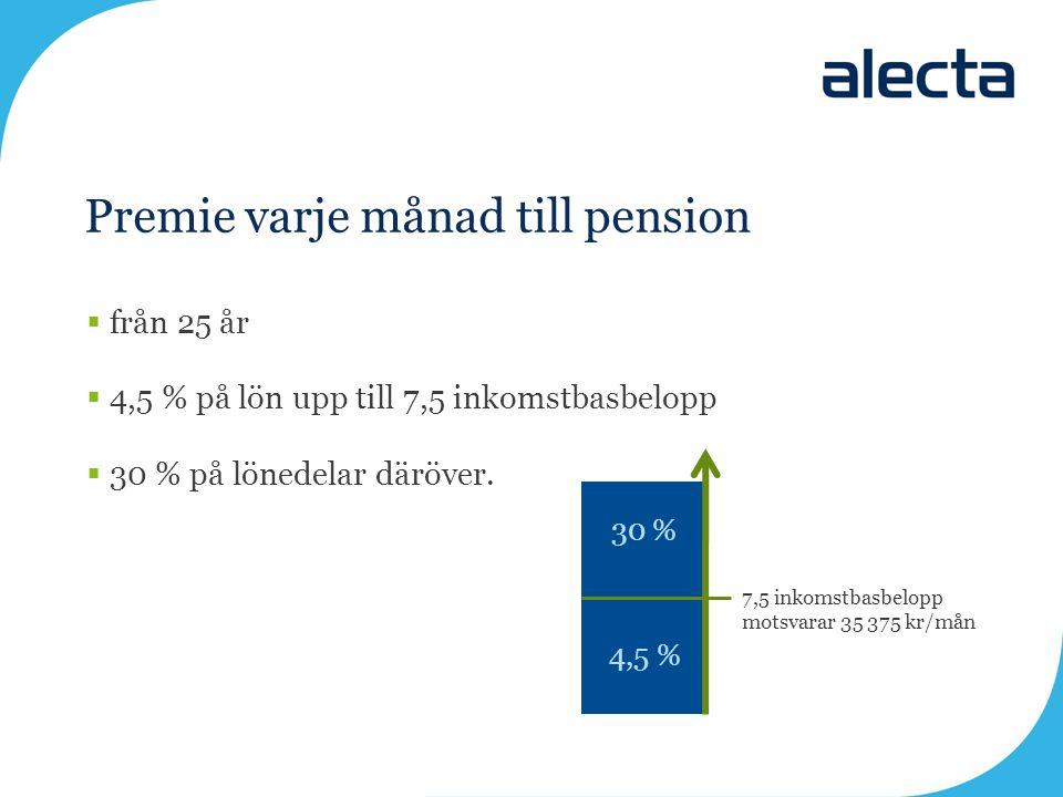 Premie varje månad till pension  från 25 år  4,5 % på lön upp till 7,5 inkomstbasbelopp  30 % på lönedelar däröver. 30 % 4,5 % 7,5 inkomstbasbelopp