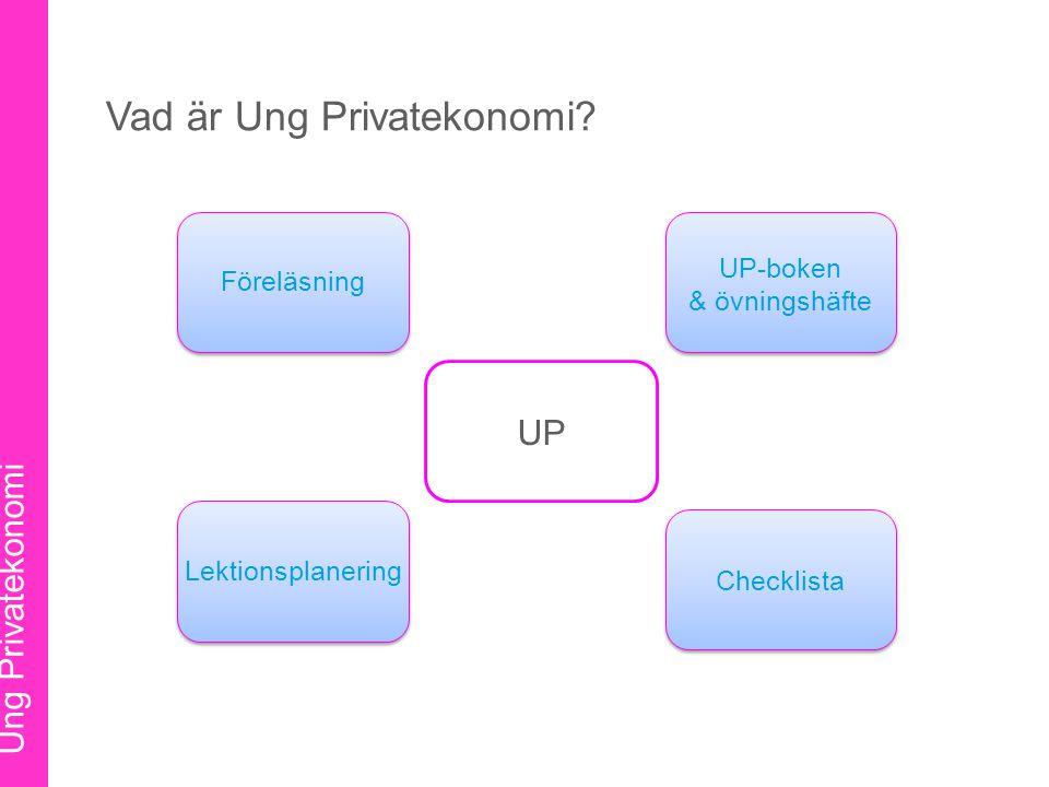 Ung Privatekonomi Ung Privatekonomi Föreläsning UP-boken & övningshäfte Lektionsplanering Checklista Vad är Ung Privatekonomi? UP Ung Privatekonomi