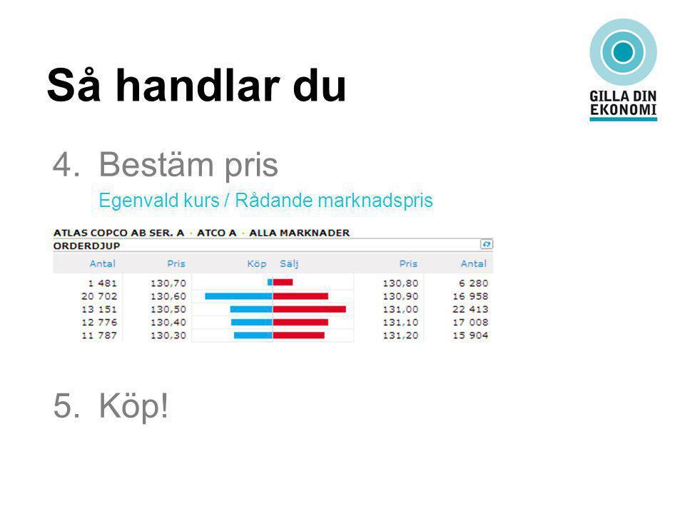 Så handlar du 4. Bestäm pris Egenvald kurs / Rådande marknadspris 5.Köp!