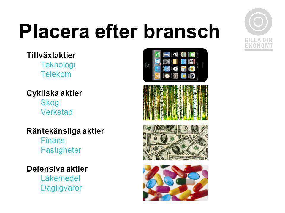 Placera efter bransch Tillväxtaktier Teknologi Telekom Cykliska aktier Skog Verkstad Räntekänsliga aktier Finans Fastigheter Defensiva aktier Läkemede