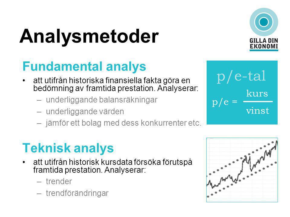Analysmetoder Fundamental analys att utifrån historiska finansiella fakta göra en bedömning av framtida prestation. Analyserar: –underliggande balansr