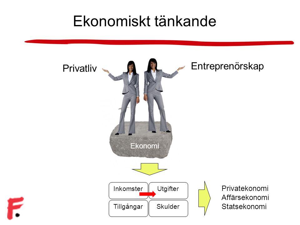 Självständighet Företagsamhet Lust att lära Ekonomiskt tänkande Privatliv Entreprenörskap Skulder InkomsterUtgifter Tillgångar Privatekonomi Affärsekonomi Statsekonomi Ekonomi
