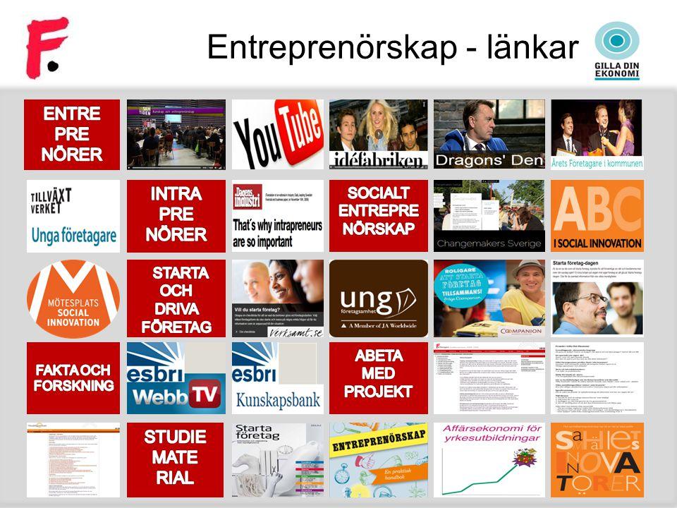 Entreprenörskap - länkar BILD Förändra världen BILD Kooperativ BILD Föreläsningar (Esbri) BILD Vad är ett projekt