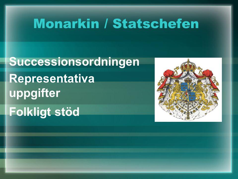 Monarkin / Statschefen Successionsordningen Representativa uppgifter Folkligt stöd