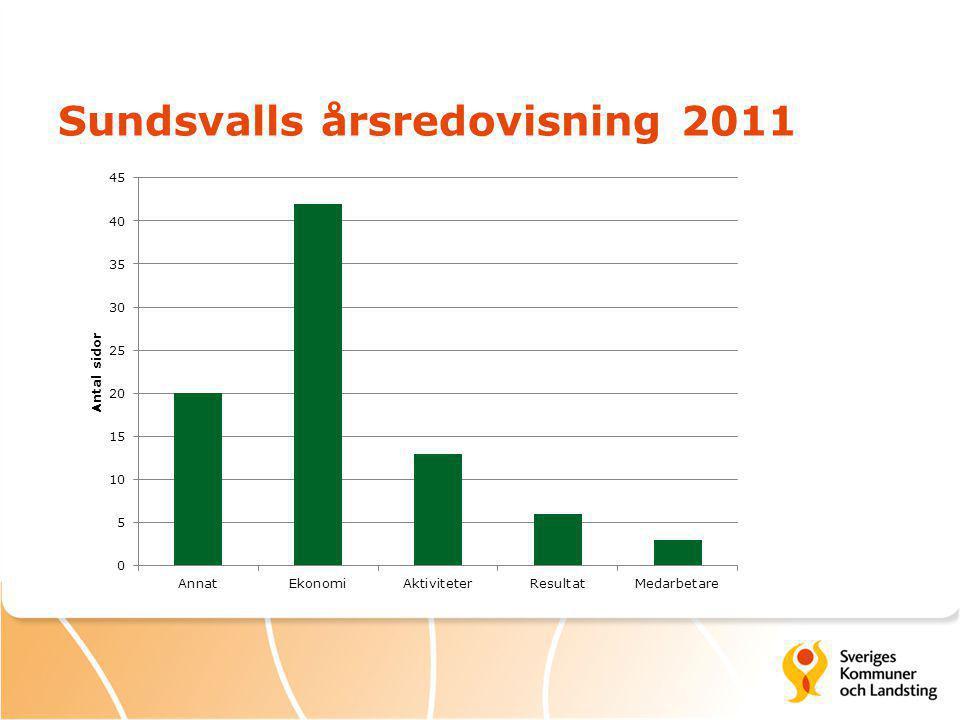 Sundsvalls årsredovisning 2011