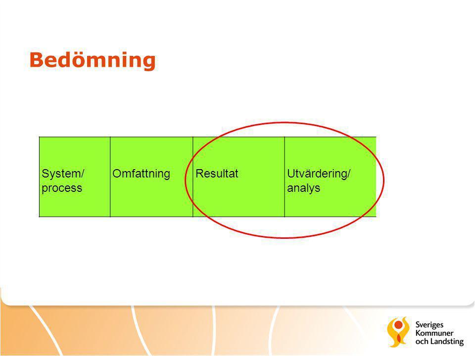 Bedömning System/ process OmfattningResultatUtvärdering/ analys