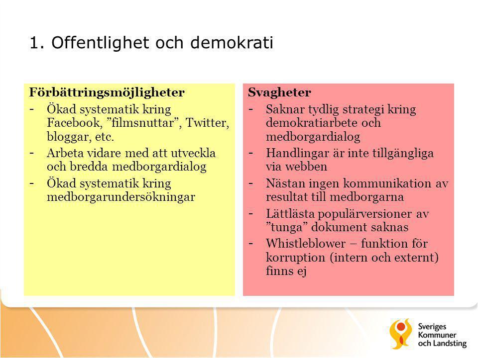 """1. Offentlighet och demokrati Förbättringsmöjligheter - Ökad systematik kring Facebook, """"filmsnuttar"""", Twitter, bloggar, etc. - Arbeta vidare med att"""