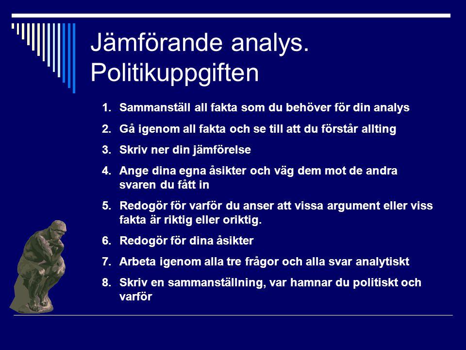 Jämförande analys. Politikuppgiften 1.Sammanställ all fakta som du behöver för din analys 2.Gå igenom all fakta och se till att du förstår allting 3.S