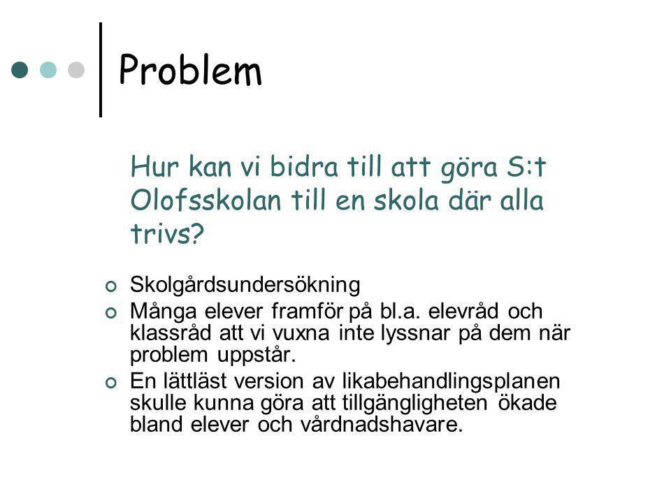 Problem Hur kan vi bidra till att göra S:t Olofsskolan till en skola där alla trivs? Skolgårdsundersökning Många elever framför på bl.a. elevråd och k