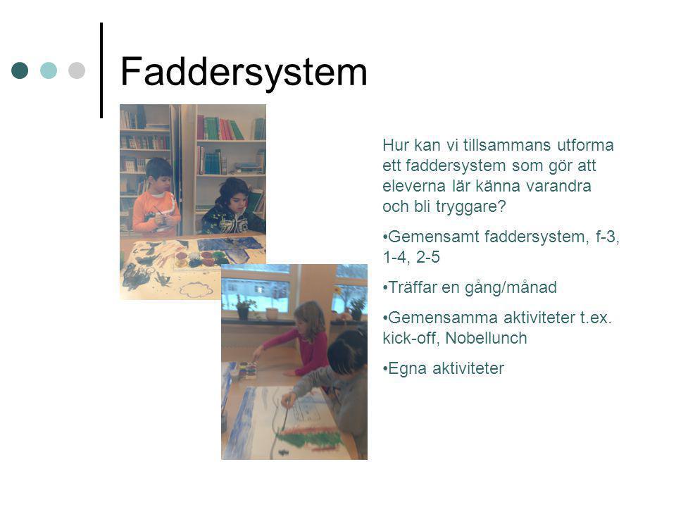 Faddersystem Hur kan vi tillsammans utforma ett faddersystem som gör att eleverna lär känna varandra och bli tryggare? Gemensamt faddersystem, f-3, 1-