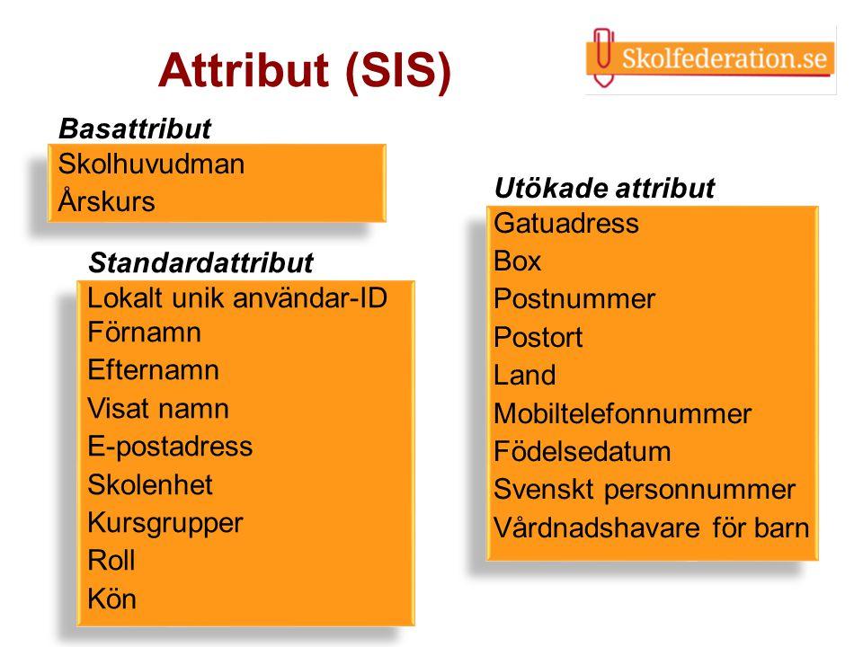 Attribut (SIS) Basattribut Skolhuvudman Årskurs Utökade attribut Gatuadress Box Postnummer Postort Land Mobiltelefonnummer Födelsedatum Svenskt person