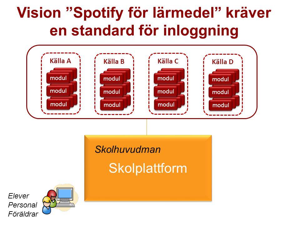 """modul Elever Personal Föräldrar Skolplattform Skolhuvudman modul Vision """"Spotify för lärmedel"""" kräver en standard för inloggning Källa A modul Källa B"""