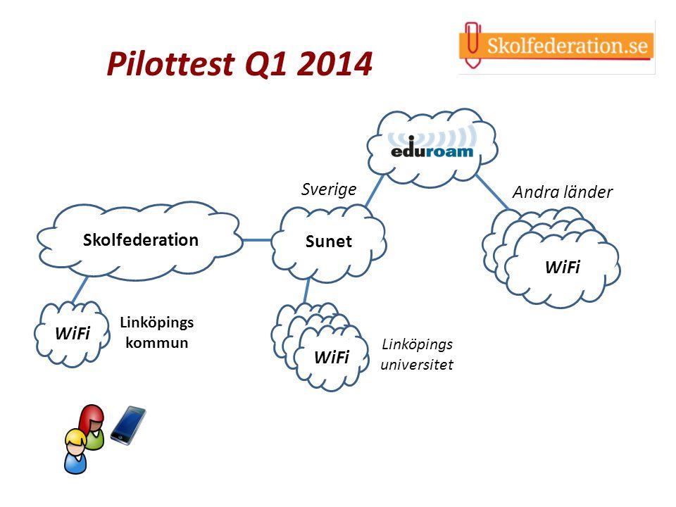 Skolfederation Sunet Sverige Andra länder Pilottest Q1 2014 Linköpings universitet Linköpings kommun WiFi