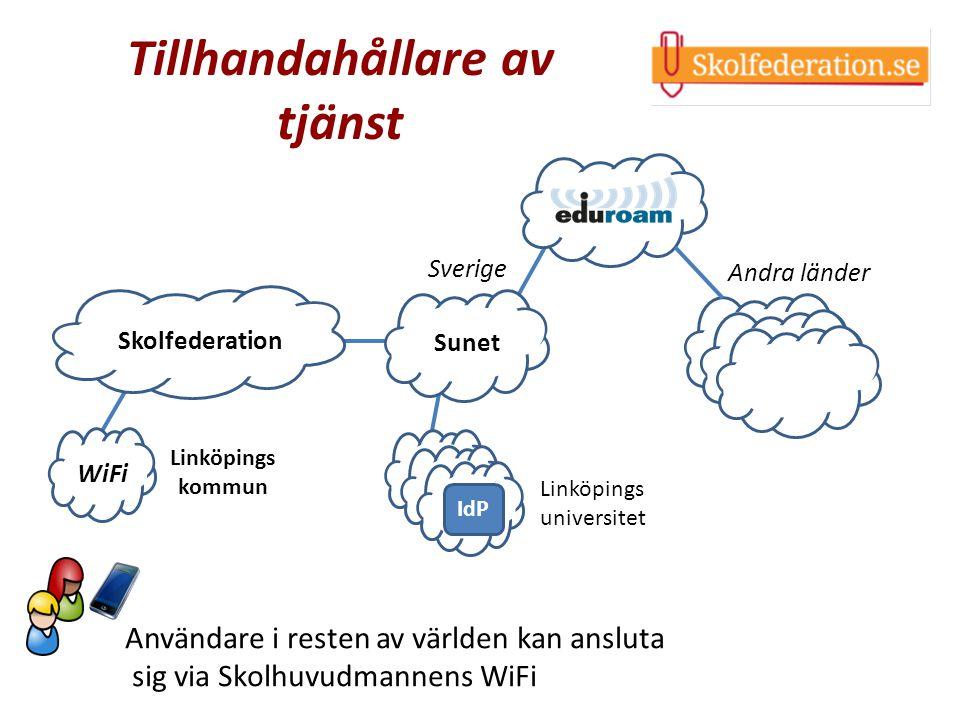 Skolfederation Sunet Sverige Andra länder Tillhandahållare av tjänst Linköpings universitet Linköpings kommun WiFi IdP Användare i resten av världen k