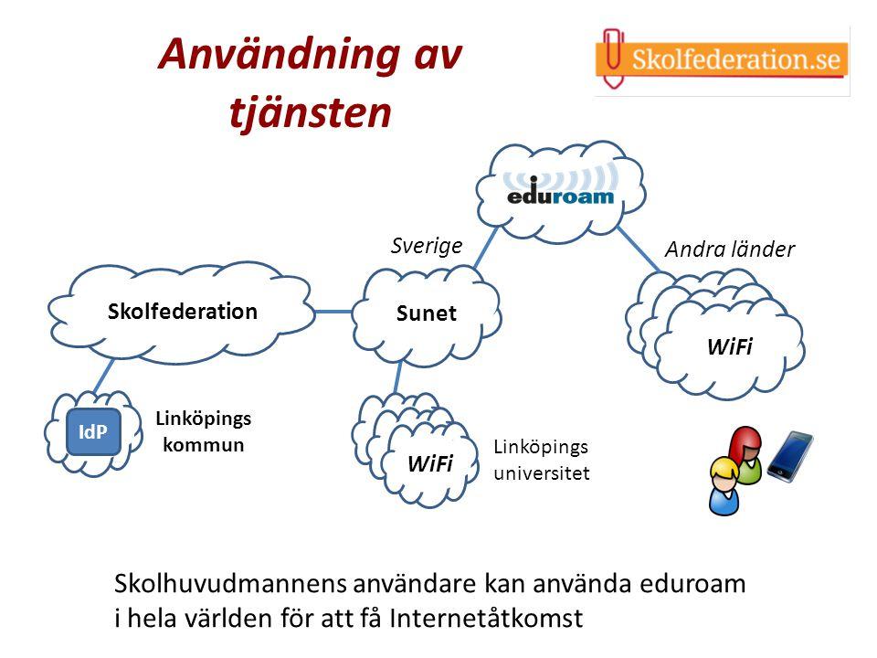 Skolfederation Sunet Sverige Andra länder Användning av tjänsten Linköpings universitet Linköpings kommun IdP Skolhuvudmannens användare kan använda e