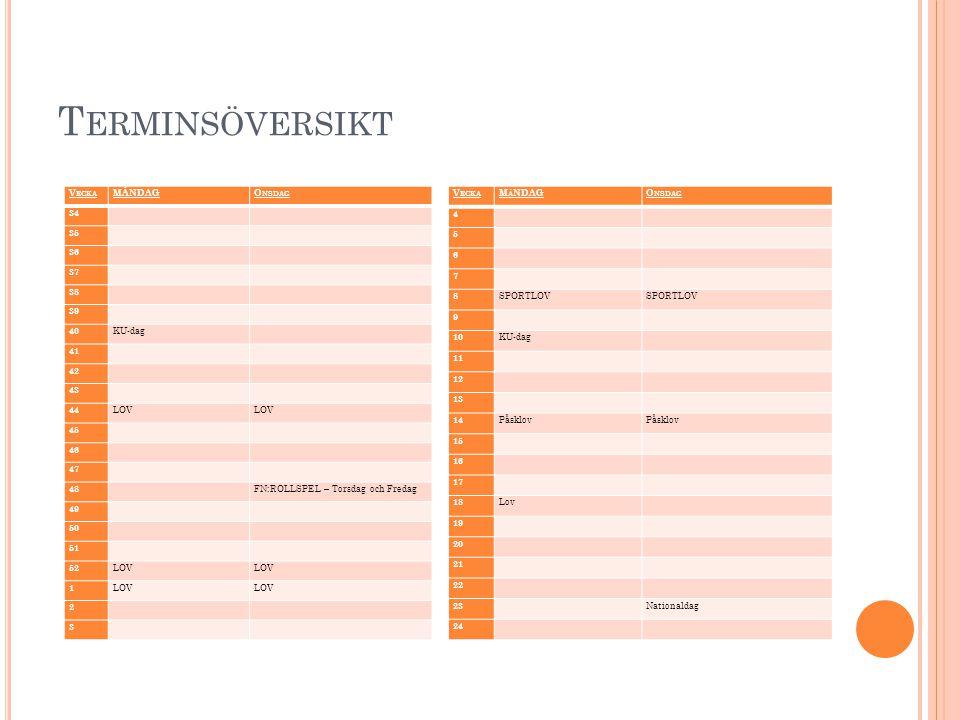 Arbetsområde/tema Examinationsformer  Svensk och utländska statsskick Prov alt. Uppgift/hemtenta  Ekonomisk politik (obligatoriskt) Prov och uppgift