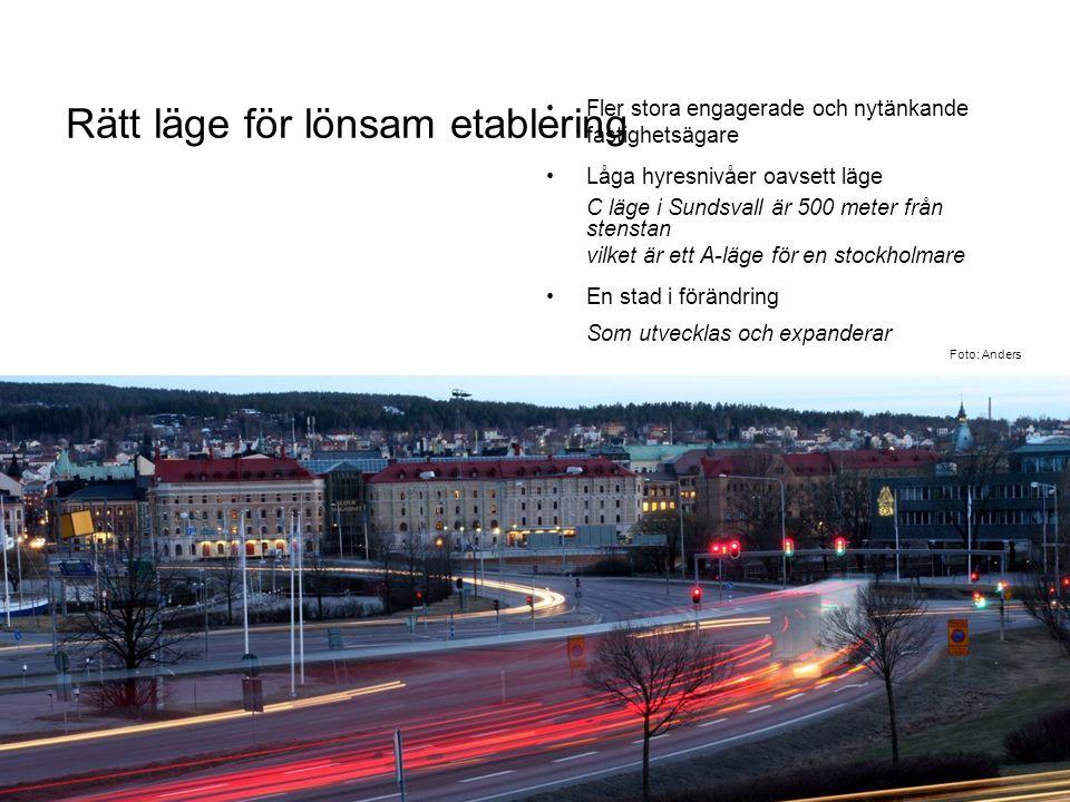 Rätt läge för lönsam etablering Fler stora engagerade och nytänkande fastighetsägare Låga hyresnivåer oavsett läge C läge i Sundsvall är 500 meter från stenstan vilket är ett A-läge för en stockholmare En stad i förändring Som utvecklas och expanderar Foto: Anders Thorsell