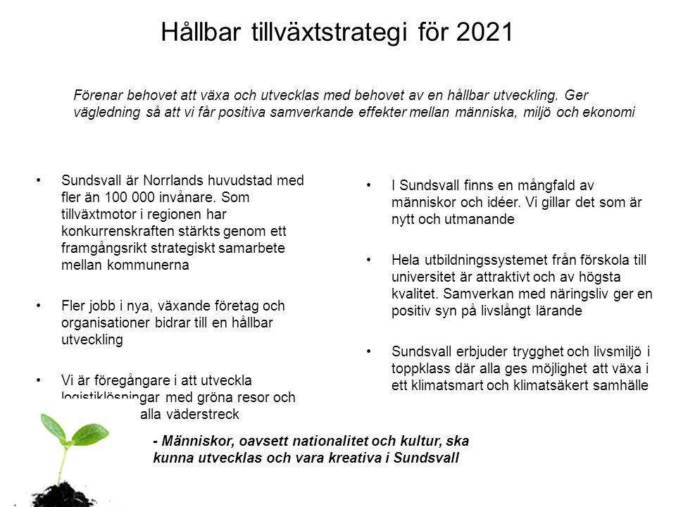 Hållbar tillväxtstrategi för 2021 Sundsvall är Norrlands huvudstad med fler än 100 000 invånare. Som tillväxtmotor i regionen har konkurrenskraften st