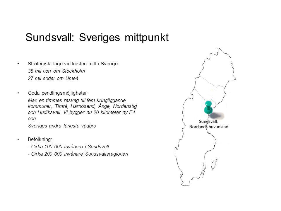 Sundsvall: Sveriges mittpunkt Strategiskt läge vid kusten mitt i Sverige 38 mil norr om Stockholm 27 mil söder om Umeå Goda pendlingsmöjligheter Max en timmes resväg till fem kringliggande kommuner, Timrå, Härnösand, Ånge, Nordanstig och Hudiksvall.
