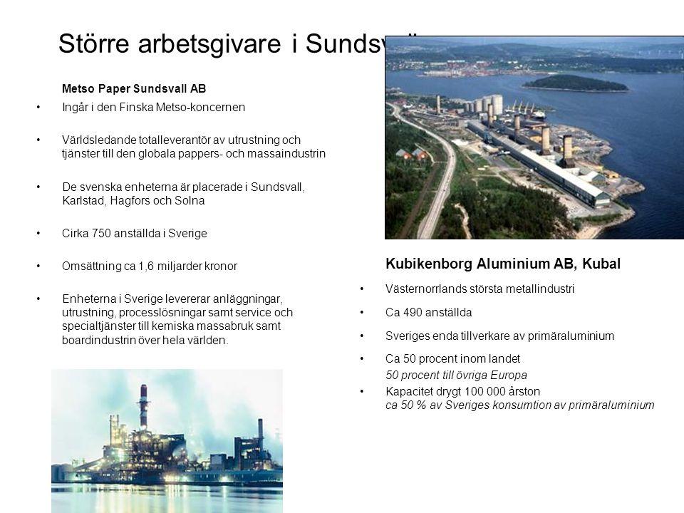 Större arbetsgivare i Sundsvall Metso Paper Sundsvall AB Ingår i den Finska Metso-koncernen Världsledande totalleverantör av utrustning och tjänster till den globala pappers- och massaindustrin De svenska enheterna är placerade i Sundsvall, Karlstad, Hagfors och Solna Cirka 750 anställda i Sverige Omsättning ca 1,6 miljarder kronor Enheterna i Sverige levererar anläggningar, utrustning, processlösningar samt service och specialtjänster till kemiska massabruk samt boardindustrin över hela världen.