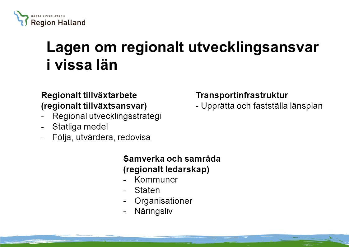 Lagen om regionalt utvecklingsansvar i vissa län Regionalt tillväxtarbete (regionalt tillväxtsansvar) -Regional utvecklingsstrategi -Statliga medel -Följa, utvärdera, redovisa Transportinfrastruktur - Upprätta och fastställa länsplan Samverka och samråda (regionalt ledarskap) -Kommuner -Staten -Organisationer -Näringsliv