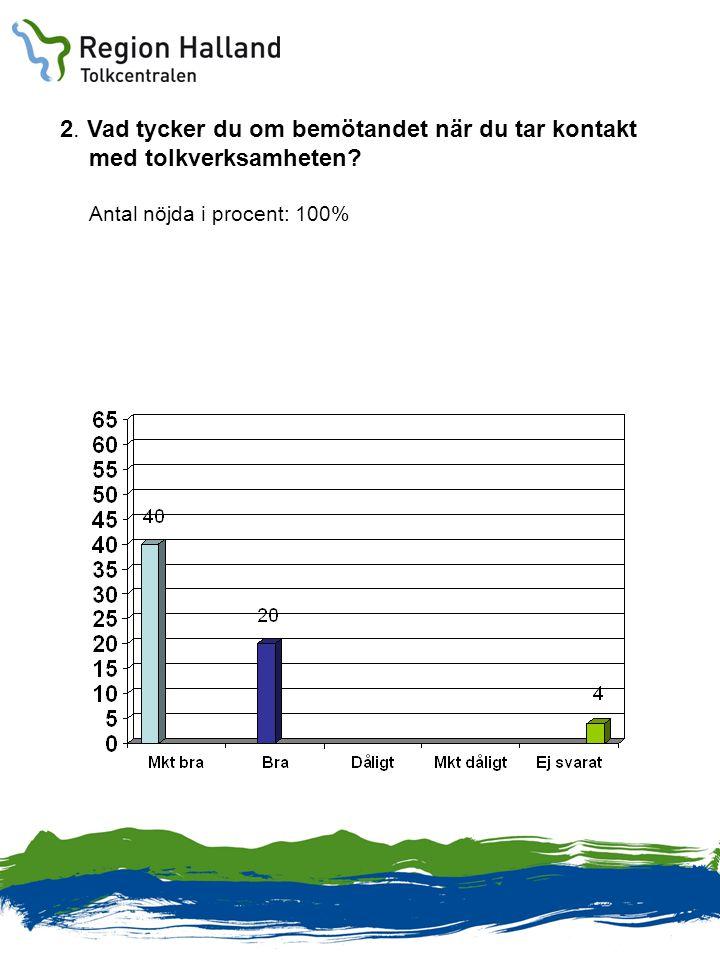 2. Vad tycker du om bemötandet när du tar kontakt med tolkverksamheten Antal nöjda i procent: 100%