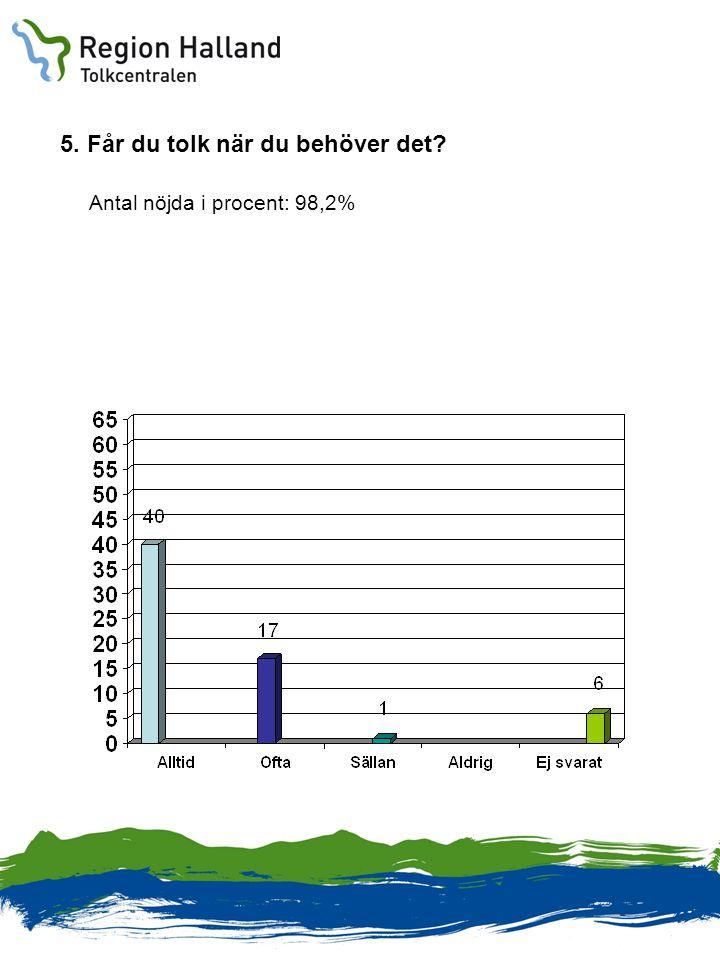 6.Vad tycker du om innehållet i den information du får från tolkverksamheten.