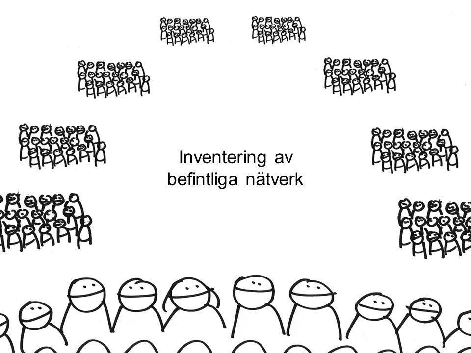 Inventering av befintliga nätverk