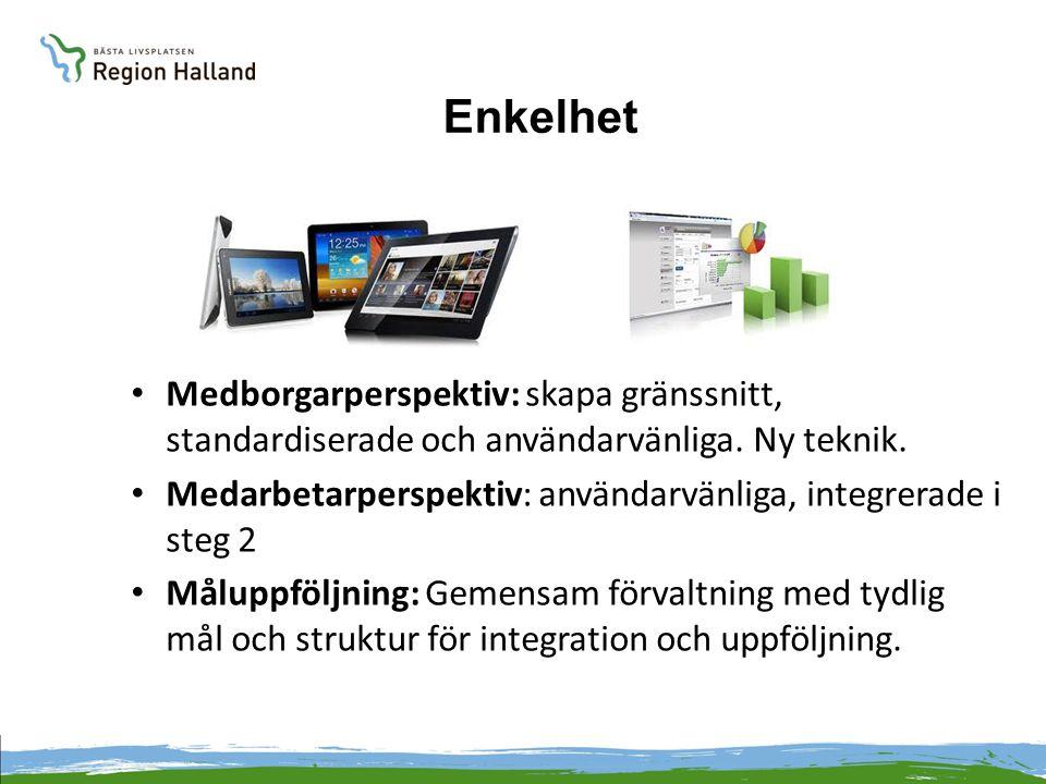 Enkelhet Medborgarperspektiv: skapa gränssnitt, standardiserade och användarvänliga.