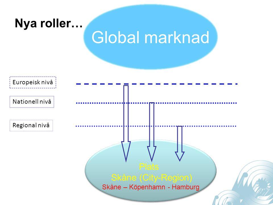 Plats Skåne (City-Region) Skåne – Köpenhamn - Hamburg Plats Skåne (City-Region) Skåne – Köpenhamn - Hamburg Europeisk nivåNationell nivåRegional nivå Nya roller… Global marknad
