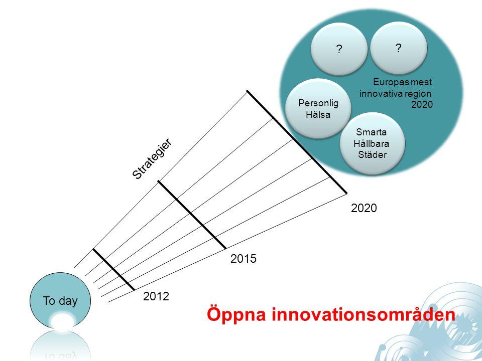 Europas mest innovativa region 2020 Strategier Smarta Hållbara Städer Smarta Hållbara Städer Personlig Hälsa Personlig Hälsa 2020 2015 2012 Öppna innovationsområden .