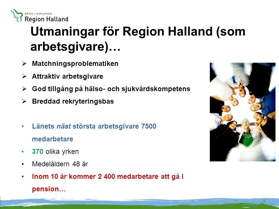 Utmaningar för Region Halland (som arbetsgivare)…  Matchningsproblematiken  Attraktiv arbetsgivare  God tillgång på hälso- och sjukvårdskompetens 