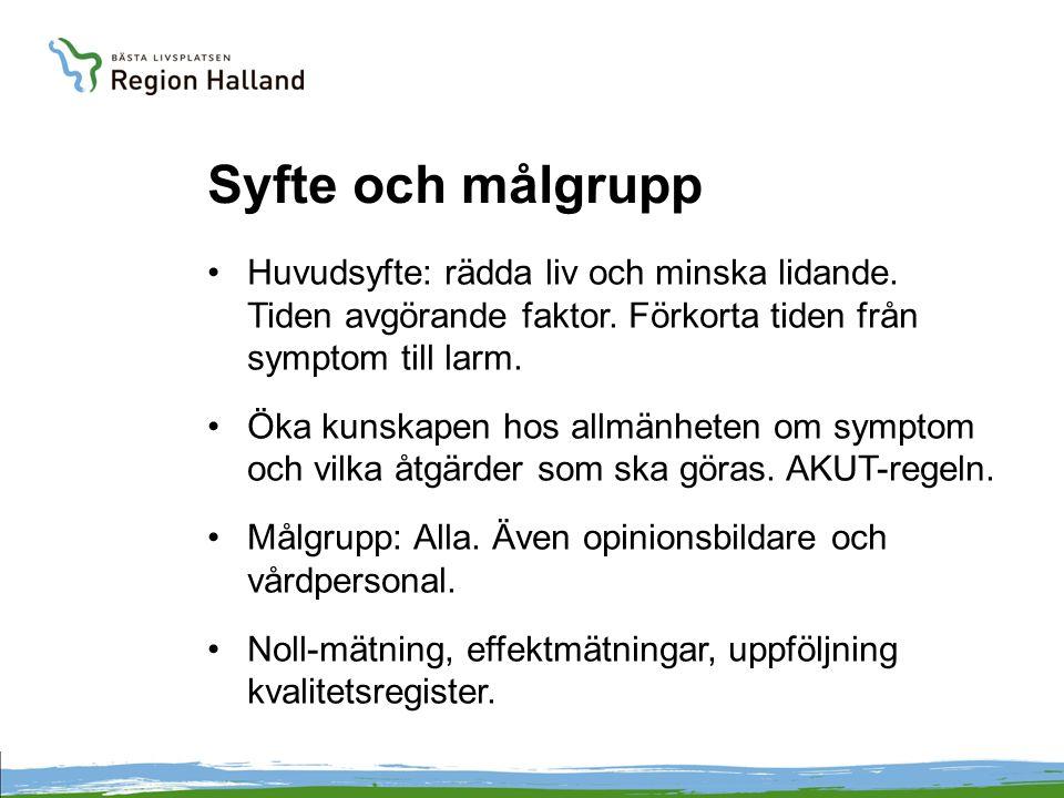 Region Hallands egna kanaler Affischer, trycksaker och minneskort på vårdcentraler och sjukhus regionhalland.se och 1177.se Intranätet