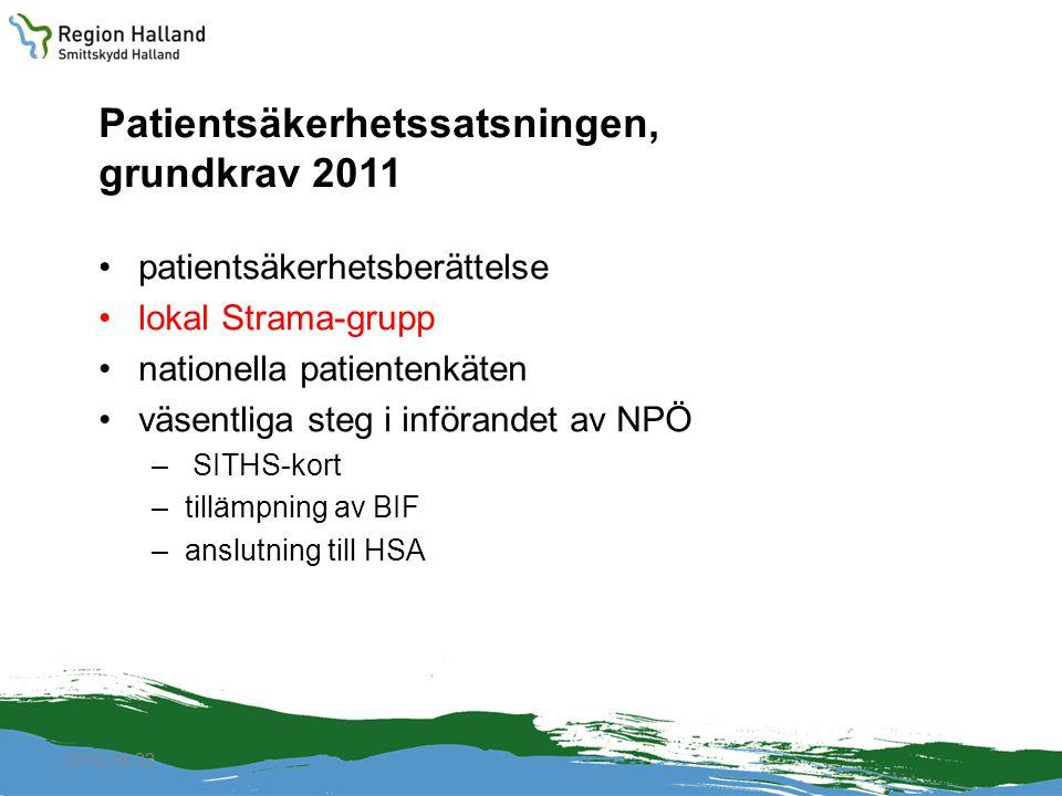 Patientsäkerhetssatsningen, grundkrav 2011 patientsäkerhetsberättelse lokal Strama-grupp nationella patientenkäten väsentliga steg i införandet av NPÖ – SITHS-kort –tillämpning av BIF –anslutning till HSA 2010-04-22