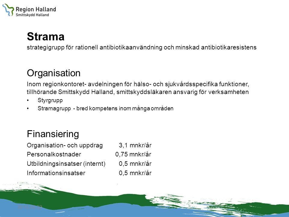 Strama strategigrupp för rationell antibiotikaanvändning och minskad antibiotikaresistens Organisation Inom regionkontoret- avdelningen för hälso- och sjukvårdsspecifika funktioner, tillhörande Smittskydd Halland, smittskyddsläkaren ansvarig för verksamheten Styrgrupp Stramagrupp - bred kompetens inom många områden Finansiering Organisation- och uppdrag 3,1 mnkr/år Personalkostnader 0,75 mnkr/år Utbildningsinsatser (internt) 0,5 mnkr/år Informationsinsatser 0,5 mnkr/år 2010-04-22