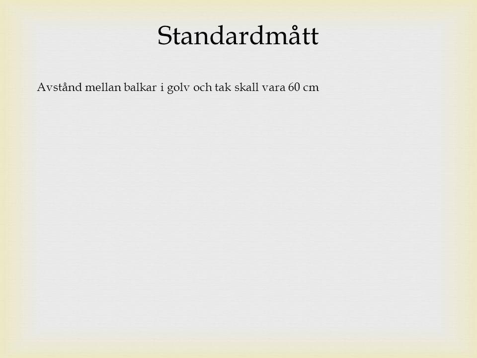 Standardmått Avstånd mellan balkar i golv och tak skall vara 60 cm