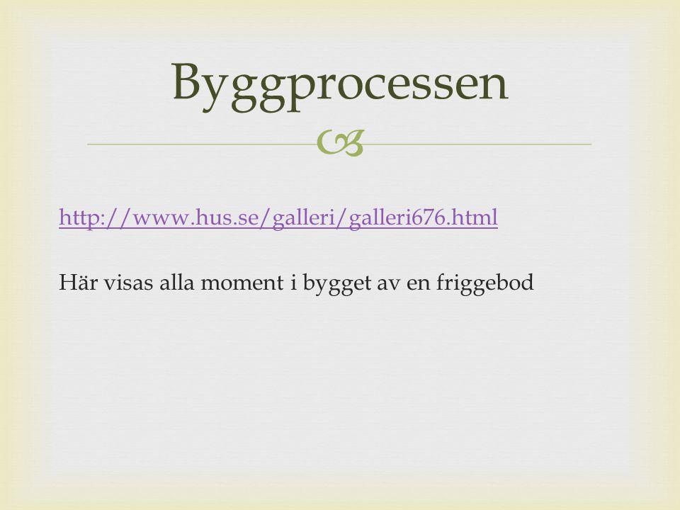  http://www.hus.se/galleri/galleri676.html Här visas alla moment i bygget av en friggebod Byggprocessen