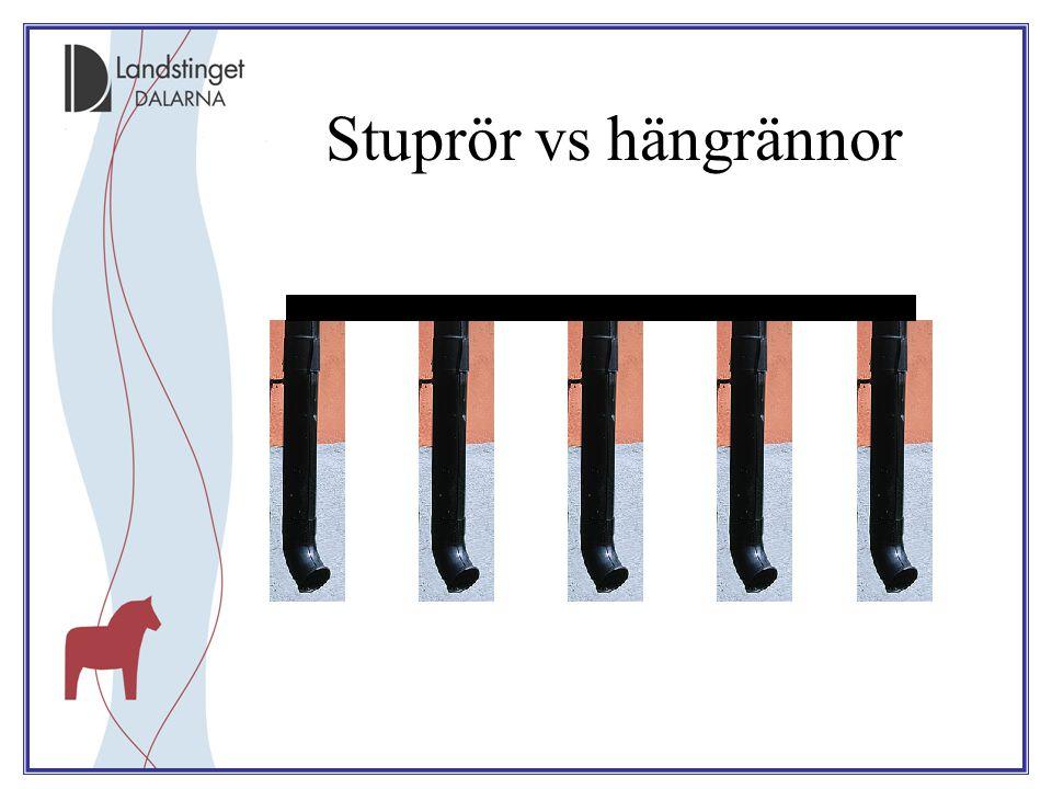Stuprör vs hängrännor