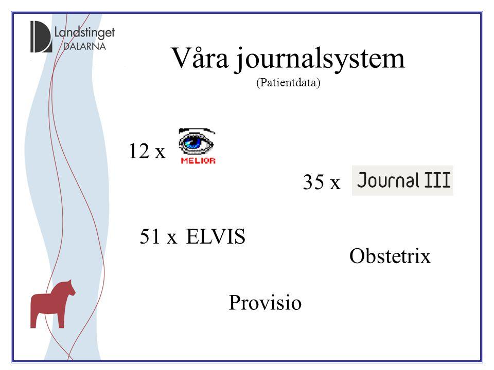 12 x 35 x ELVIS Obstetrix Våra journalsystem (Patientdata) Provisio 51 x
