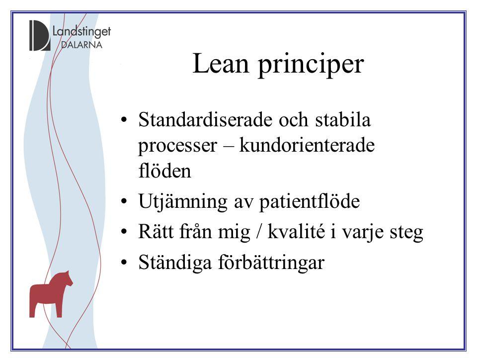 Lean principer Standardiserade och stabila processer – kundorienterade flöden Utjämning av patientflöde Rätt från mig / kvalité i varje steg Ständiga förbättringar