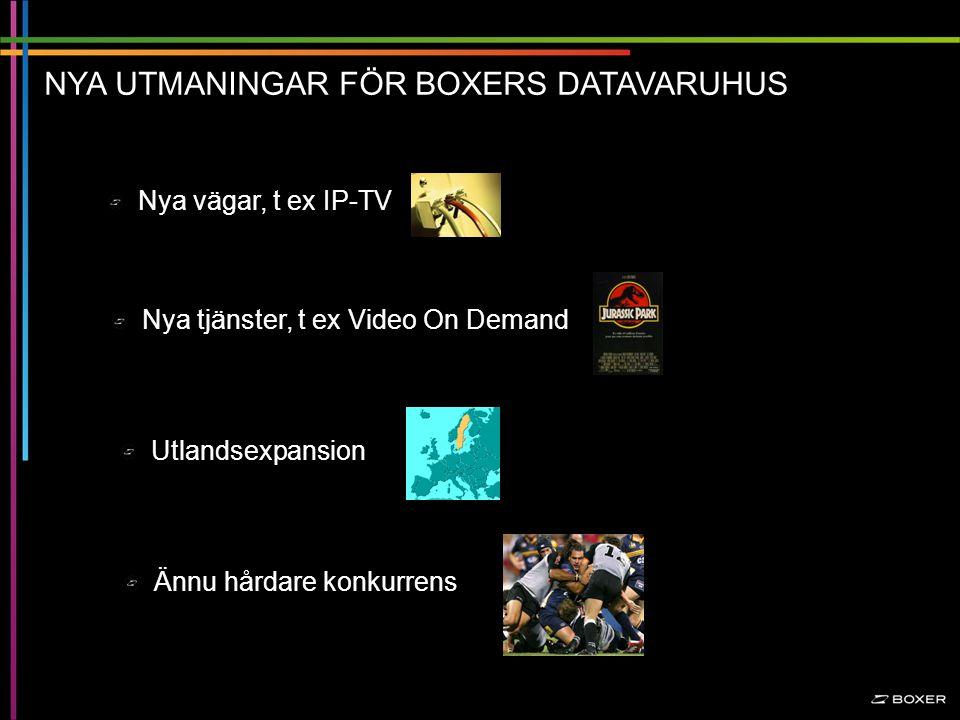 Konfidentiellt Utlandsexpansion Ännu hårdare konkurrens Nya vägar, t ex IP-TV Nya tjänster, t ex Video On Demand NYA UTMANINGAR FÖR BOXERS DATAVARUHUS