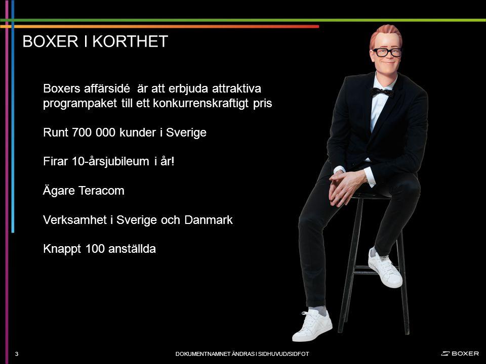 BOXER I KORTHET 3DOKUMENTNAMNET ÄNDRAS I SIDHUVUD/SIDFOT Boxers affärsidé är att erbjuda attraktiva programpaket till ett konkurrenskraftigt pris Runt 700 000 kunder i Sverige Firar 10-årsjubileum i år.